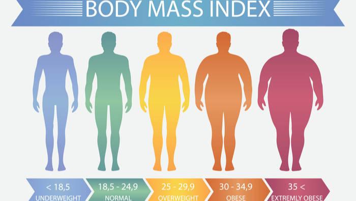 BMI - das Mass aller Dinge?